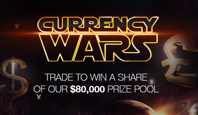 HotForex Currency Wars Contest