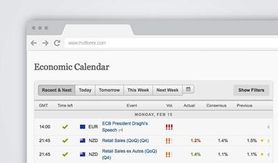 経済カレンダー