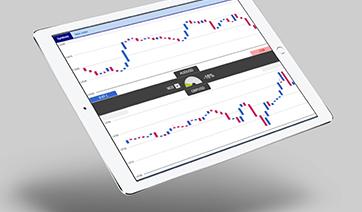 Correlation Trader