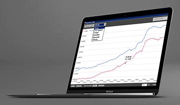 Tick Chart Trader